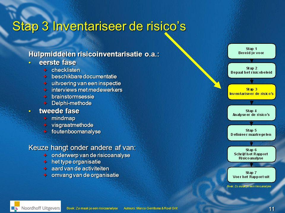 11 Boek: Zo maak je een risicoanalyseAuteurs: Marco Gerritsma & Roel Grit Stap 3 Inventariseer de risico's Hulpmiddelen risicoinventarisatie o.a.: • e