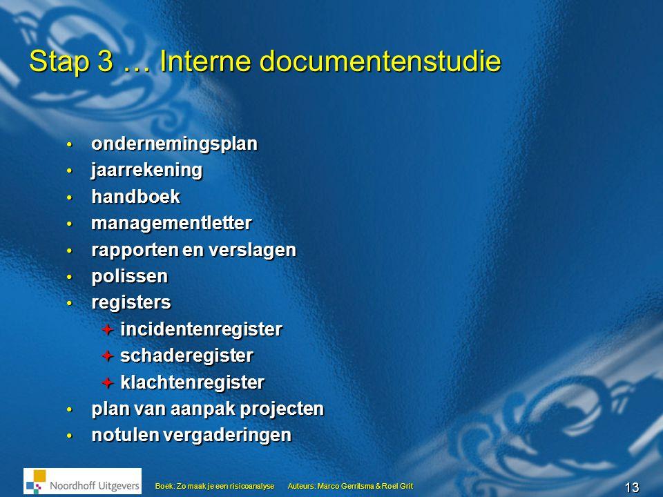 13 Boek: Zo maak je een risicoanalyseAuteurs: Marco Gerritsma & Roel Grit Stap 3 … Interne documentenstudie • ondernemingsplan • jaarrekening • handbo