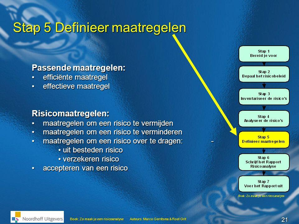21 Boek: Zo maak je een risicoanalyseAuteurs: Marco Gerritsma & Roel Grit Stap 5 Definieer maatregelen Passende maatregelen: •efficiënte maatregel •ef
