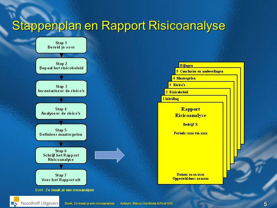 6 Boek: Zo maak je een risicoanalyseAuteurs: Marco Gerritsma & Roel Grit Stappenplan en producten Eventueel offerte, verslag intakegesprek, beschrijving organisatie, planning Missie, visie organisatiedoelen, risicobeleid, risicostrategie, risicohouding Risicolijst Risicoscoretabel Risicoregister Calamiteitenplan (eventueel) Rapport Risicoanalyse Genomen maatregelen Levert