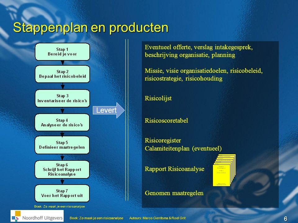 17 Boek: Zo maak je een risicoanalyseAuteurs: Marco Gerritsma & Roel Grit Stap 4 … Kwantitatieve risicofactoren RisicoKans in %KansGevolg in euro Risico €/jaar Brand1 op 1000 bedrijven = 0.1%0,001500.000500 Inbraak1 keer per 5 jaar = 20%0,210.0002.000 Computercrash1 keer per 5 jaar = 20%0,220.0004.000 Winkeldiefstal1% 0,011.000.00010.000 Onbetaalde rekeningen 2% 0,021.000.000 = 1.000 x 1.000 20.000 Figuur 9 Risicobedragentabel
