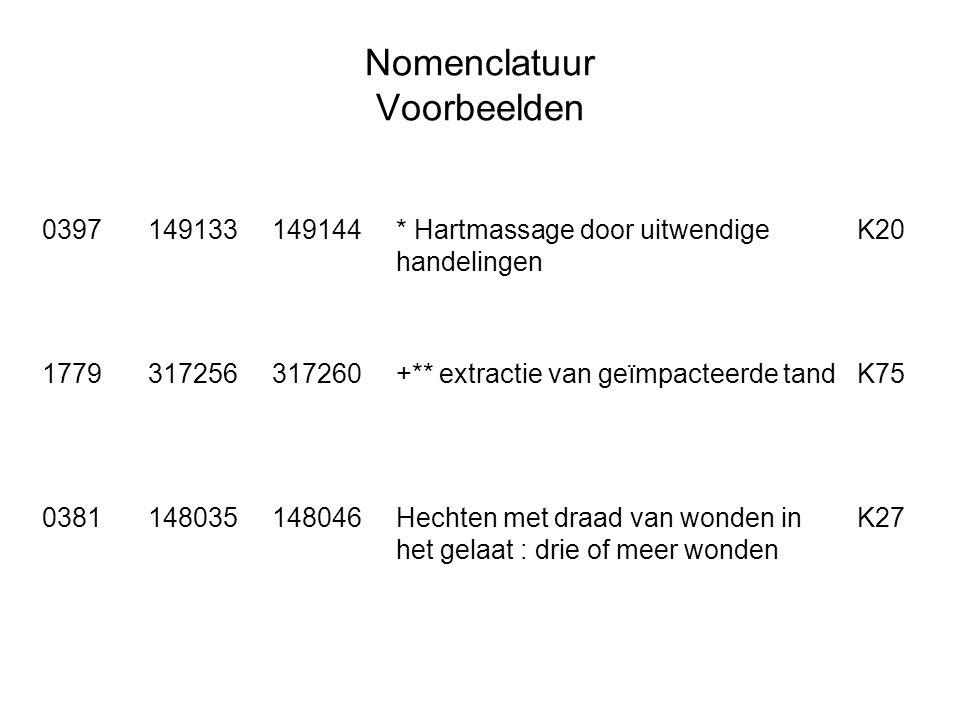 Nomenclatuur Voorbeelden 0397149133149144* Hartmassage door uitwendige handelingen K20 1779317256317260+** extractie van geïmpacteerde tandK75 0381148