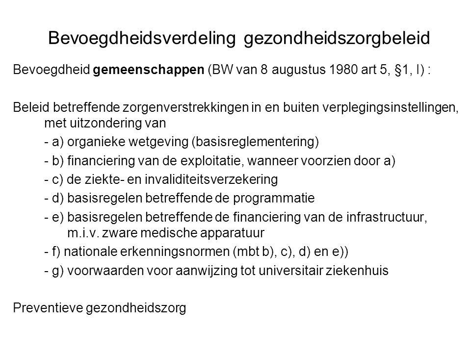 Bevoegdheidsverdeling gezondheidszorgbeleid Bevoegdheid gemeenschappen (BW van 8 augustus 1980 art 5, §1, I) : Beleid betreffende zorgenverstrekkingen