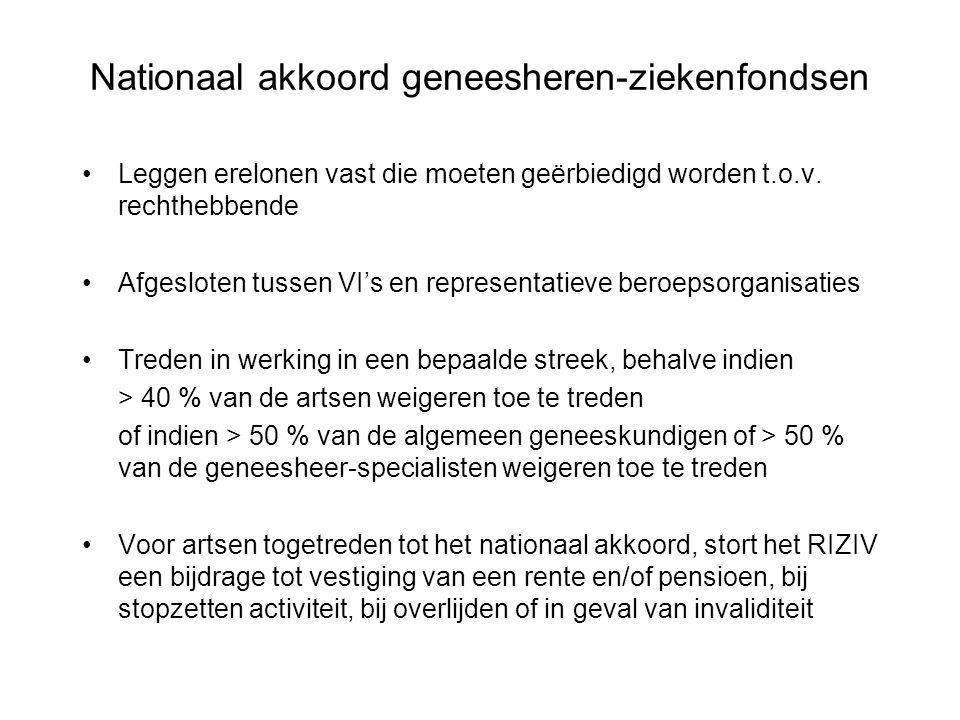Nationaal akkoord geneesheren-ziekenfondsen •Leggen erelonen vast die moeten geërbiedigd worden t.o.v. rechthebbende •Afgesloten tussen VI's en repres