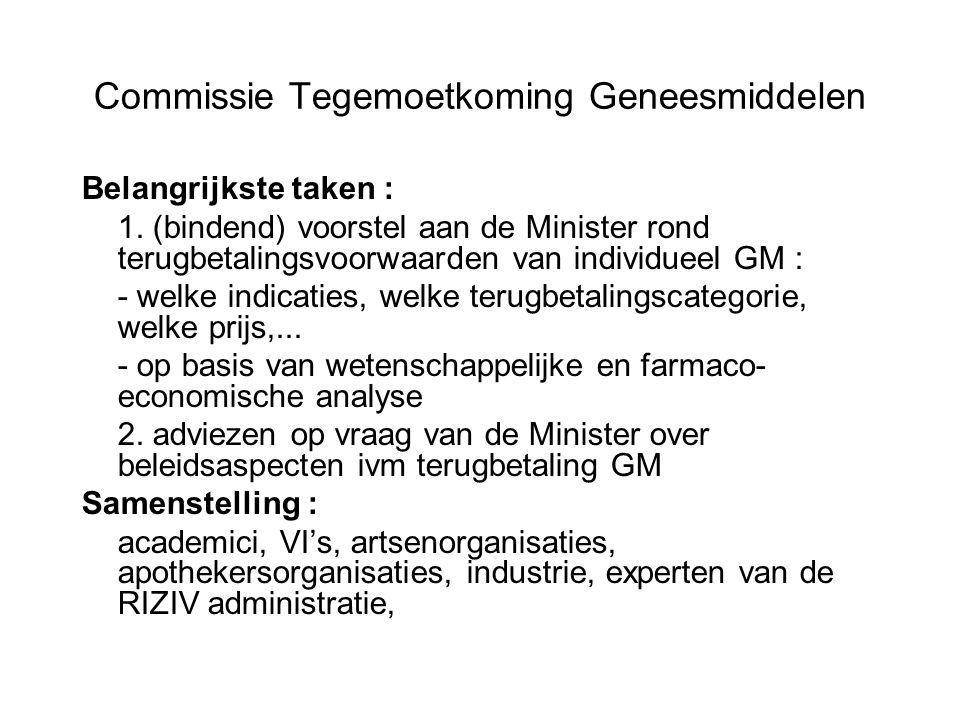 Commissie Tegemoetkoming Geneesmiddelen Belangrijkste taken : 1. (bindend) voorstel aan de Minister rond terugbetalingsvoorwaarden van individueel GM