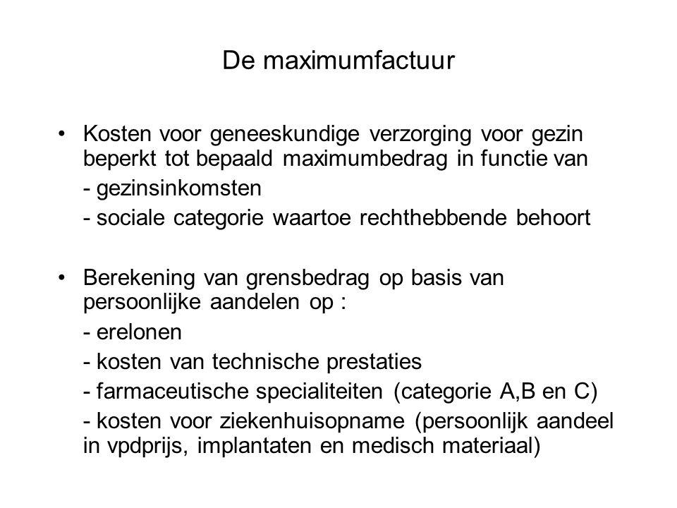 De maximumfactuur •Kosten voor geneeskundige verzorging voor gezin beperkt tot bepaald maximumbedrag in functie van - gezinsinkomsten - sociale catego