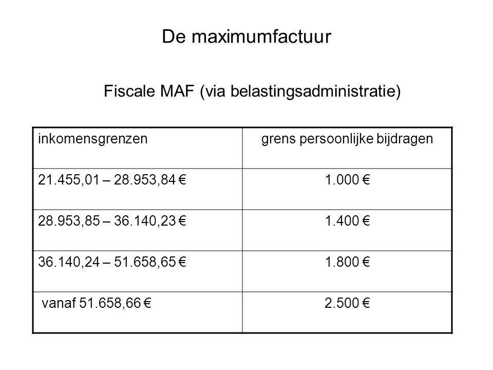 De maximumfactuur inkomensgrenzengrens persoonlijke bijdragen 21.455,01 – 28.953,84 €1.000 € 28.953,85 – 36.140,23 €1.400 € 36.140,24 – 51.658,65 €1.8
