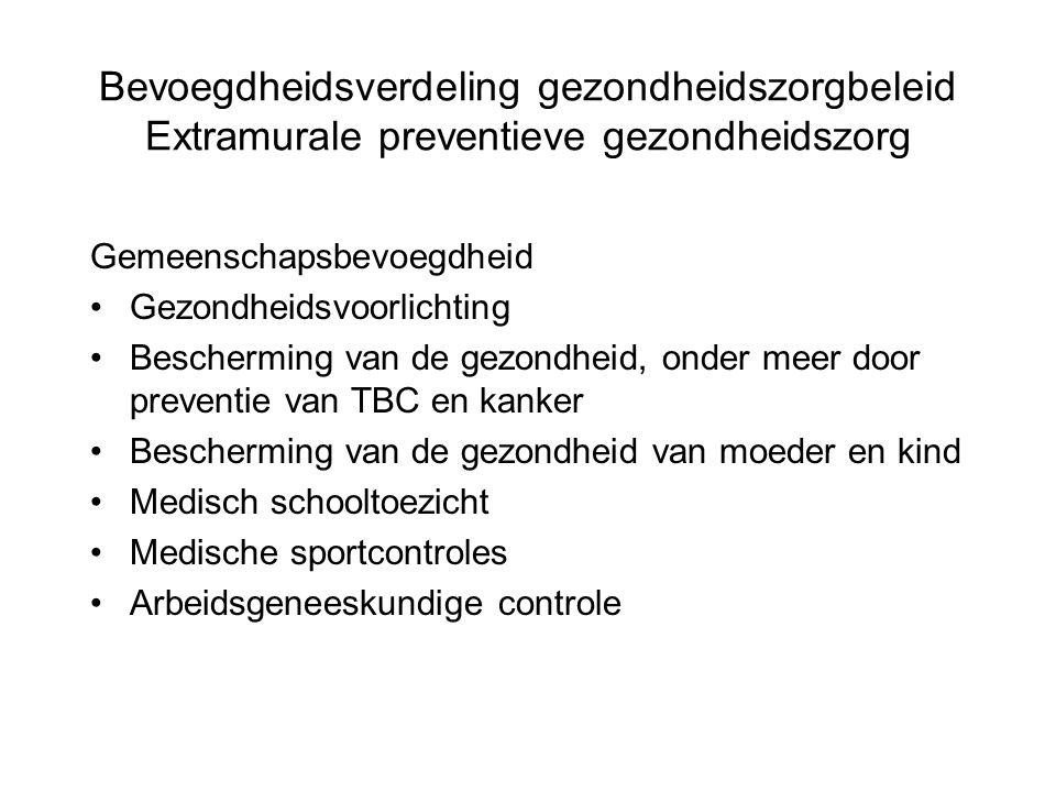 Bevoegdheidsverdeling gezondheidszorgbeleid Extramurale preventieve gezondheidszorg Gemeenschapsbevoegdheid •Gezondheidsvoorlichting •Bescherming van