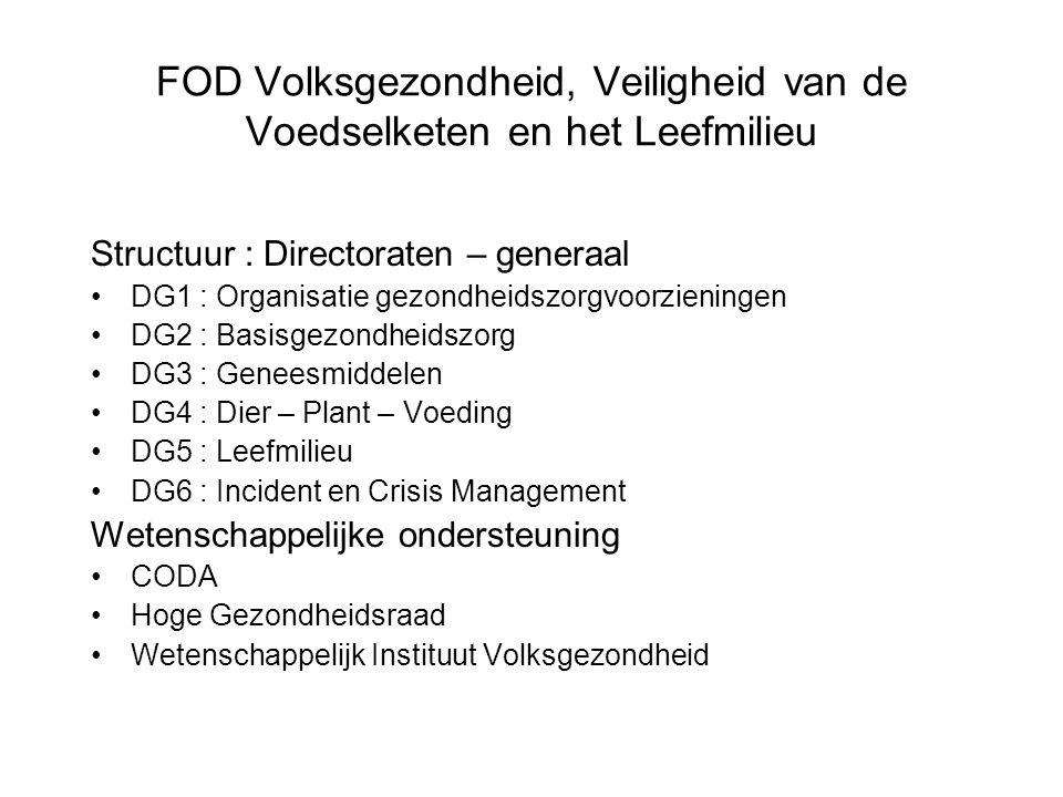 FOD Volksgezondheid, Veiligheid van de Voedselketen en het Leefmilieu Structuur : Directoraten – generaal •DG1 : Organisatie gezondheidszorgvoorzienin