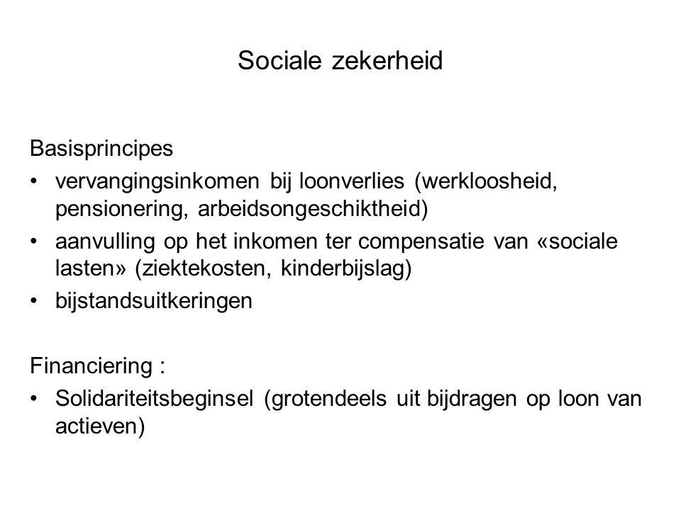 Sociale zekerheid Basisprincipes •vervangingsinkomen bij loonverlies (werkloosheid, pensionering, arbeidsongeschiktheid) •aanvulling op het inkomen te