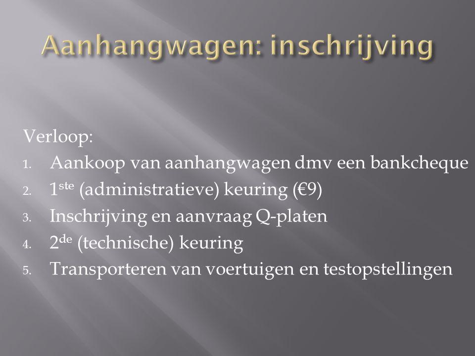 Verloop: 1. Aankoop van aanhangwagen dmv een bankcheque 2. 1 ste (administratieve) keuring (€9) 3. Inschrijving en aanvraag Q-platen 4. 2 de (technisc