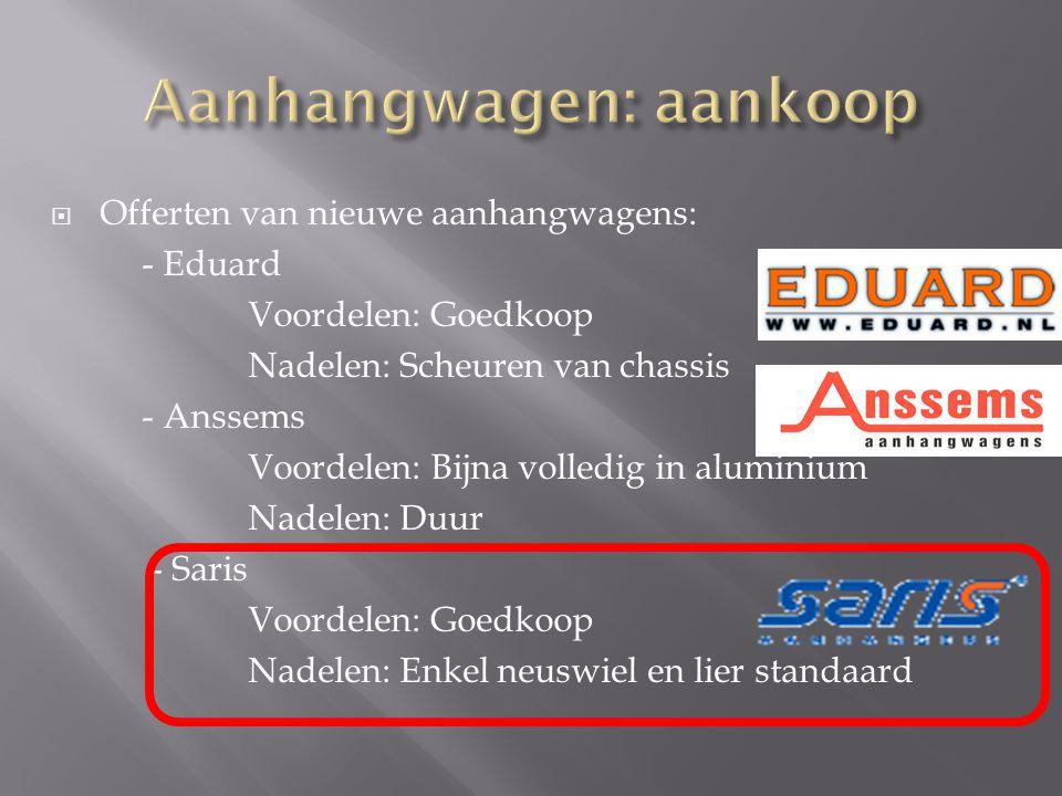  Offerten van nieuwe aanhangwagens: - Eduard Voordelen: Goedkoop Nadelen: Scheuren van chassis - Anssems Voordelen: Bijna volledig in aluminium Nadel