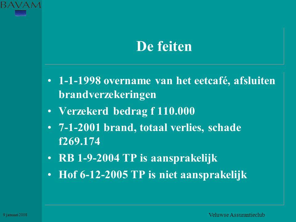 Veluwse Assurantieclub 9 januari 2008 De feiten •1-1-1998 overname van het eetcafé, afsluiten brandverzekeringen •Verzekerd bedrag f 110.000 •7-1-2001