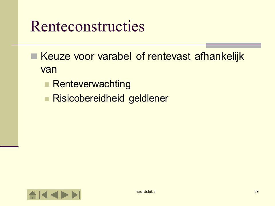 hoofdstuk 329 Renteconstructies  Keuze voor varabel of rentevast afhankelijk van  Renteverwachting  Risicobereidheid geldlener