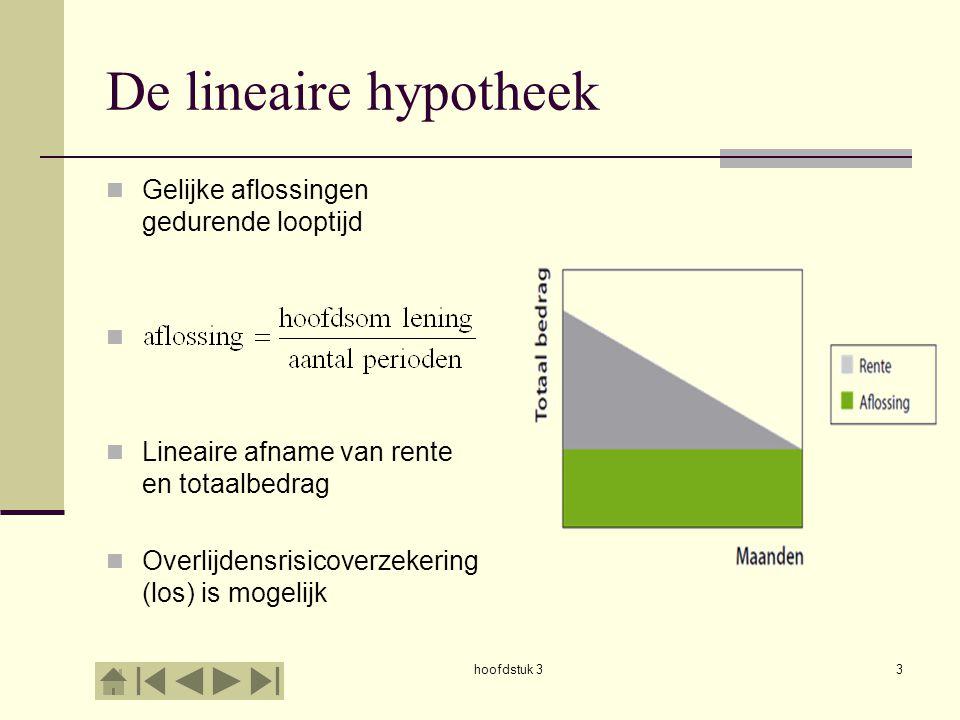 hoofdstuk 33 De lineaire hypotheek  Gelijke aflossingen gedurende looptijd   Lineaire afname van rente en totaalbedrag  Overlijdensrisicoverzekering (los) is mogelijk