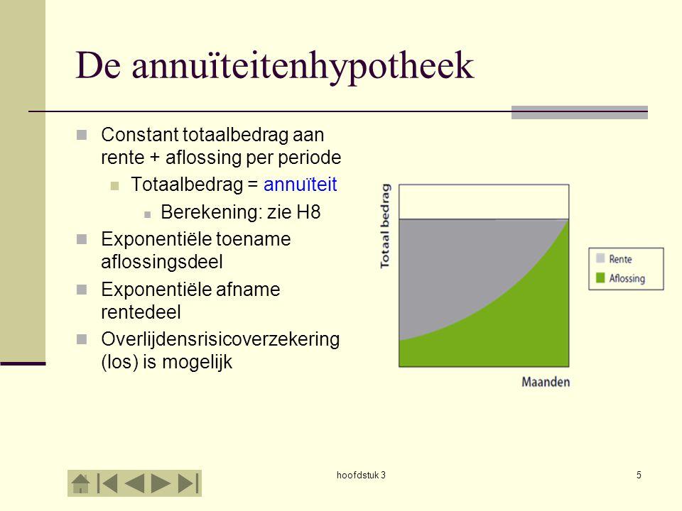 hoofdstuk 35 De annuïteitenhypotheek  Constant totaalbedrag aan rente + aflossing per periode  Totaalbedrag = annuïteit  Berekening: zie H8  Exponentiële toename aflossingsdeel  Exponentiële afname rentedeel  Overlijdensrisicoverzekering (los) is mogelijk