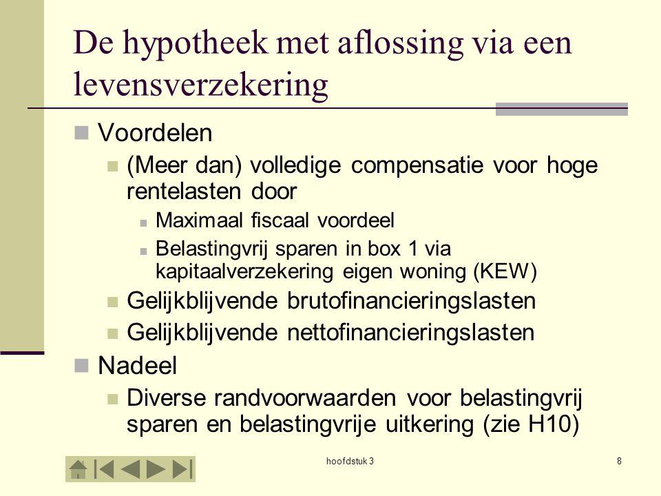hoofdstuk 39 De hypotheek met aflossing via een levensverzekering  4 subvormen  De traditionele levenhypotheek De spaarhypotheek De beleggingshypotheek De hybride hypotheek