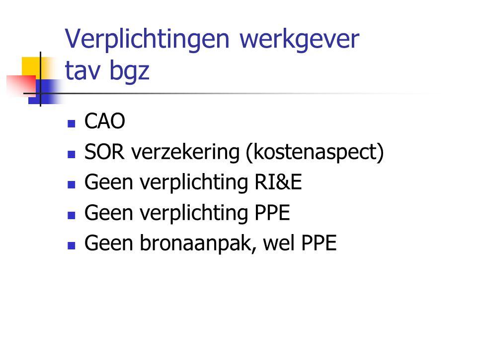 Verplichtingen werkgever tav bgz  CAO  SOR verzekering (kostenaspect)  Geen verplichting RI&E  Geen verplichting PPE  Geen bronaanpak, wel PPE