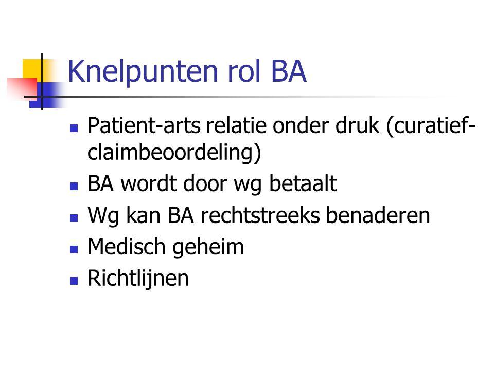 Knelpunten rol BA  Patient-arts relatie onder druk (curatief- claimbeoordeling)  BA wordt door wg betaalt  Wg kan BA rechtstreeks benaderen  Medisch geheim  Richtlijnen