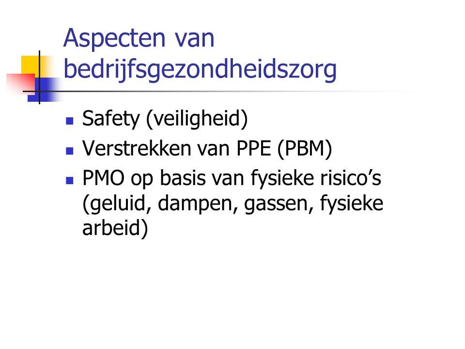 Aspecten van bedrijfsgezondheidszorg  Safety (veiligheid)  Verstrekken van PPE (PBM)  PMO op basis van fysieke risico's (geluid, dampen, gassen, fysieke arbeid)