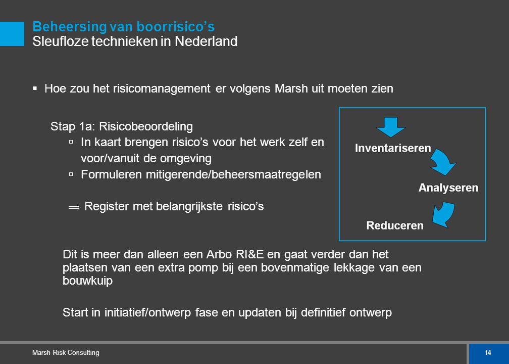 14 Marsh Risk Consulting Beheersing van boorrisico's Sleufloze technieken in Nederland  Hoe zou het risicomanagement er volgens Marsh uit moeten zien