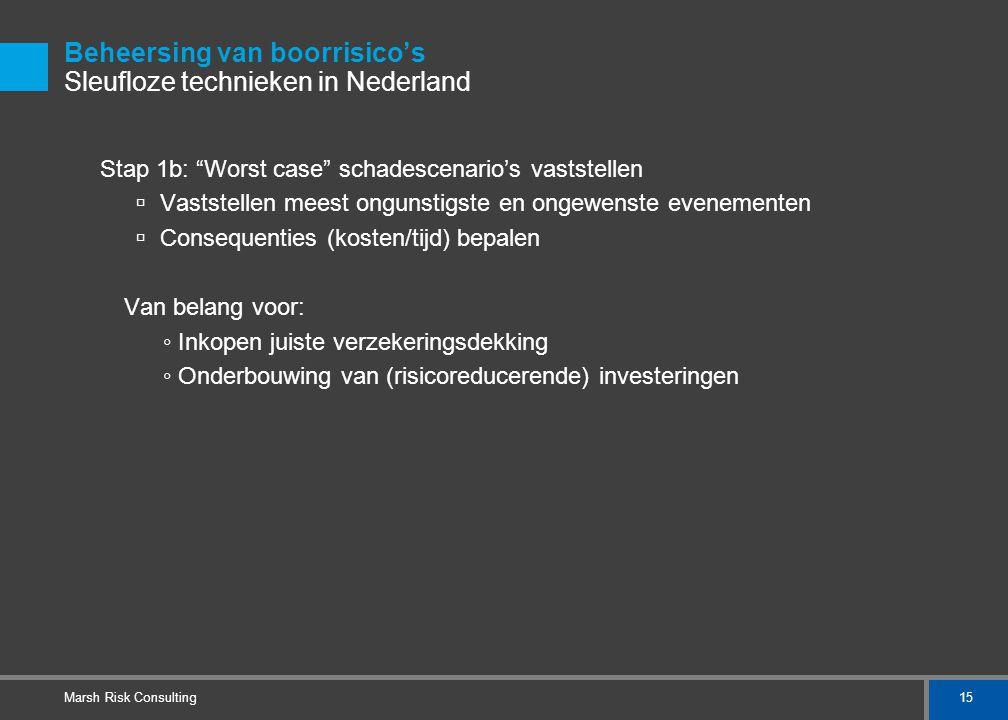 """15 Marsh Risk Consulting Beheersing van boorrisico's Sleufloze technieken in Nederland Stap 1b: """"Worst case"""" schadescenario's vaststellen  Vaststelle"""