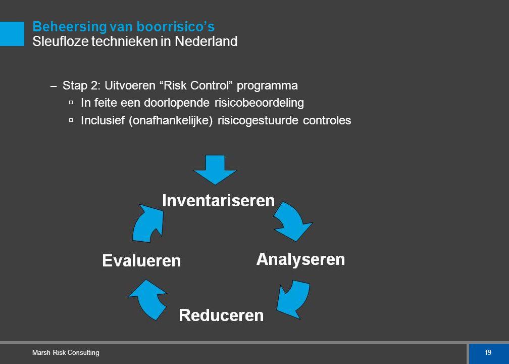 """19 Marsh Risk Consulting Beheersing van boorrisico's Sleufloze technieken in Nederland – Stap 2: Uitvoeren """"Risk Control"""" programma  In feite een doo"""