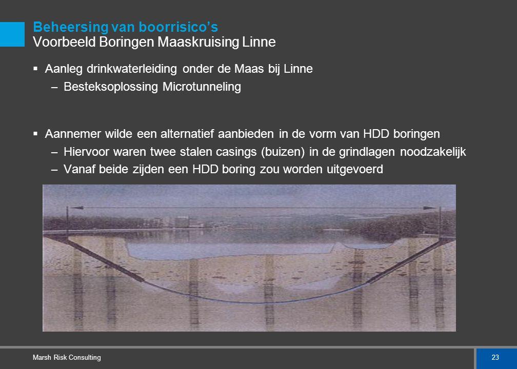 23 Marsh Risk Consulting Beheersing van boorrisico's Voorbeeld Boringen Maaskruising Linne  Aanleg drinkwaterleiding onder de Maas bij Linne – Bestek