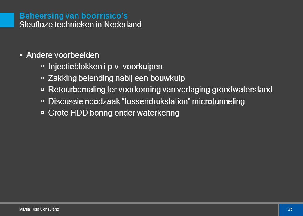 25 Marsh Risk Consulting Beheersing van boorrisico's Sleufloze technieken in Nederland  Andere voorbeelden  Injectieblokken i.p.v. voorkuipen  Zakk