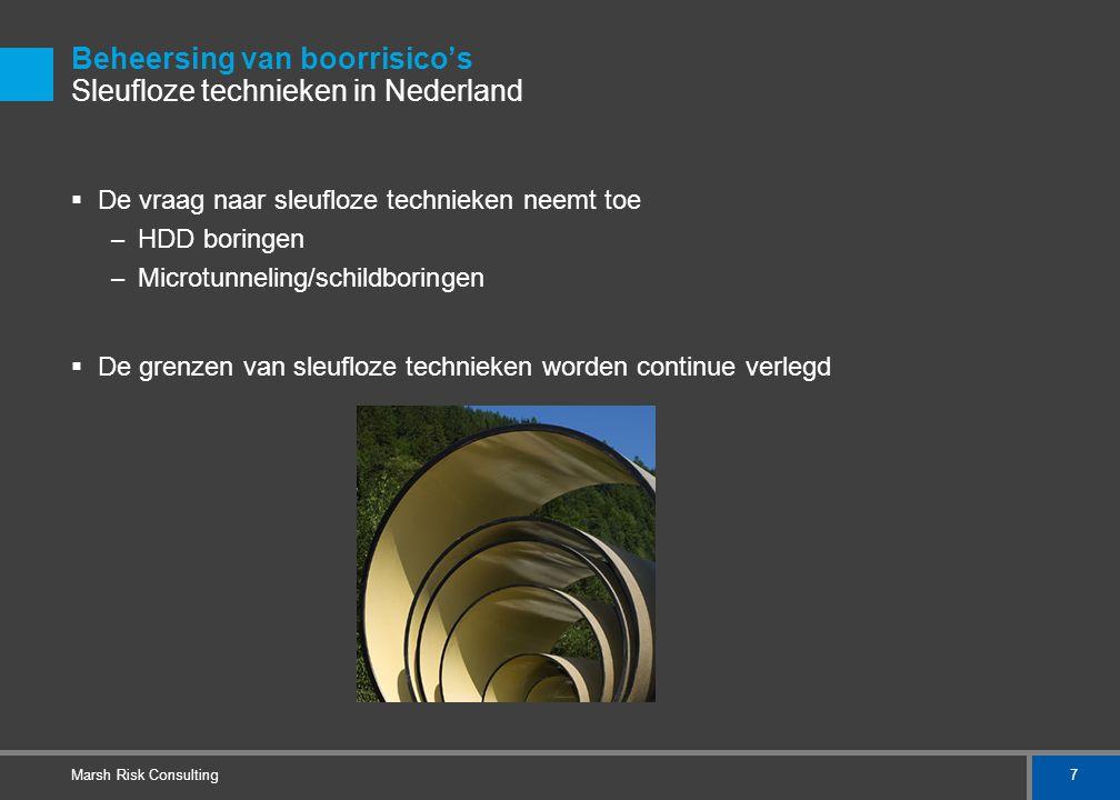 7 Marsh Risk Consulting Beheersing van boorrisico's Sleufloze technieken in Nederland  De vraag naar sleufloze technieken neemt toe – HDD boringen –