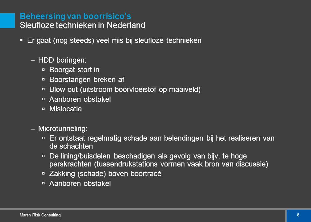 8 Marsh Risk Consulting Beheersing van boorrisico's Sleufloze technieken in Nederland  Er gaat (nog steeds) veel mis bij sleufloze technieken – HDD b