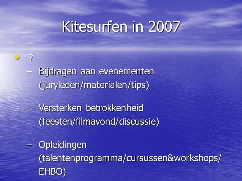 Acties 2007-2008