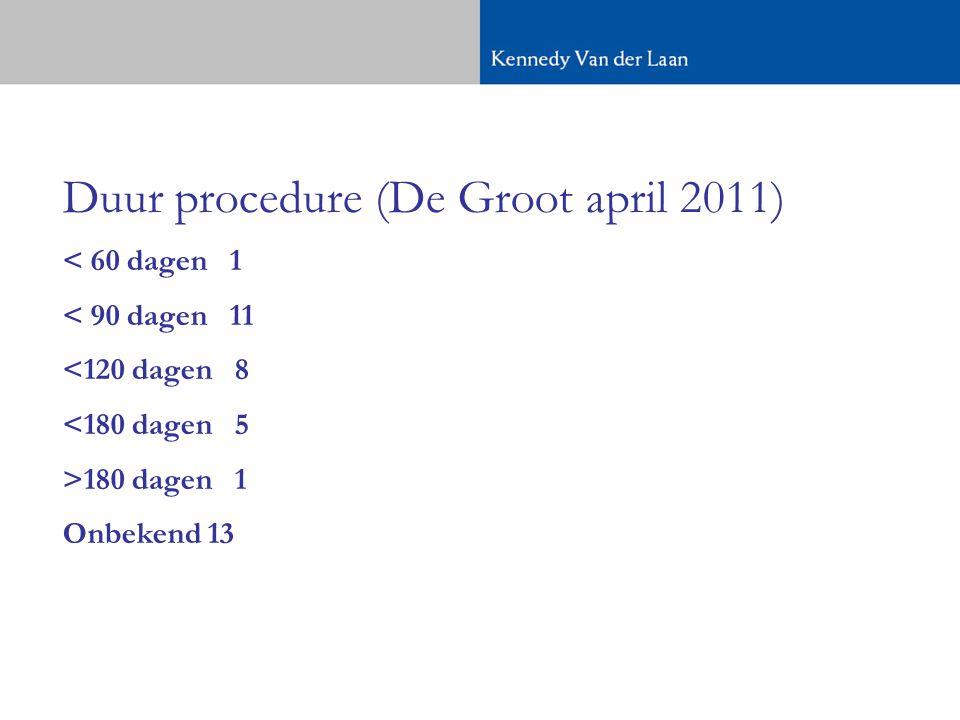 Duur procedure (De Groot april 2011) < 60 dagen 1 < 90 dagen 11 <120 dagen 8 <180 dagen 5 >180 dagen 1 Onbekend 13