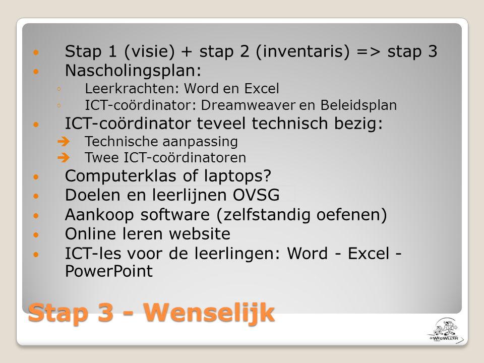 Stap 3 - Wenselijk  Stap 1 (visie) + stap 2 (inventaris) => stap 3  Nascholingsplan: ◦Leerkrachten: Word en Excel ◦ICT-coördinator: Dreamweaver en B