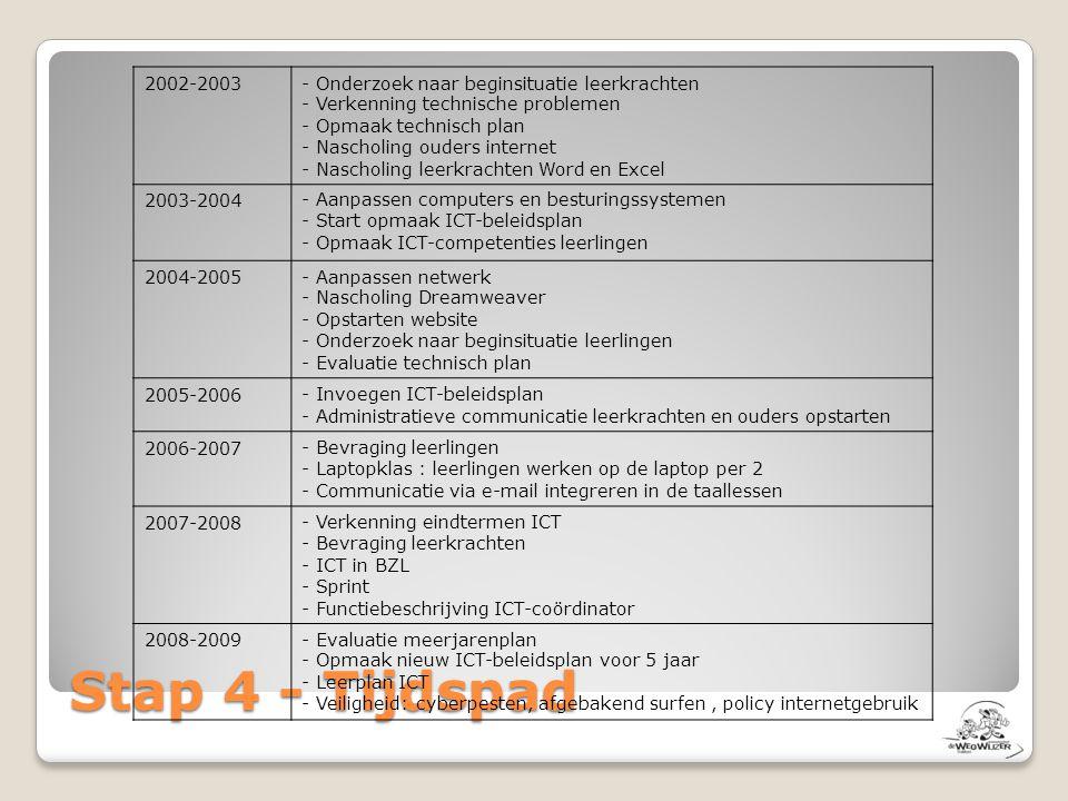 Stap 4 - Tijdspad 2002-2003- Onderzoek naar beginsituatie leerkrachten - Verkenning technische problemen - Opmaak technisch plan - Nascholing ouders i