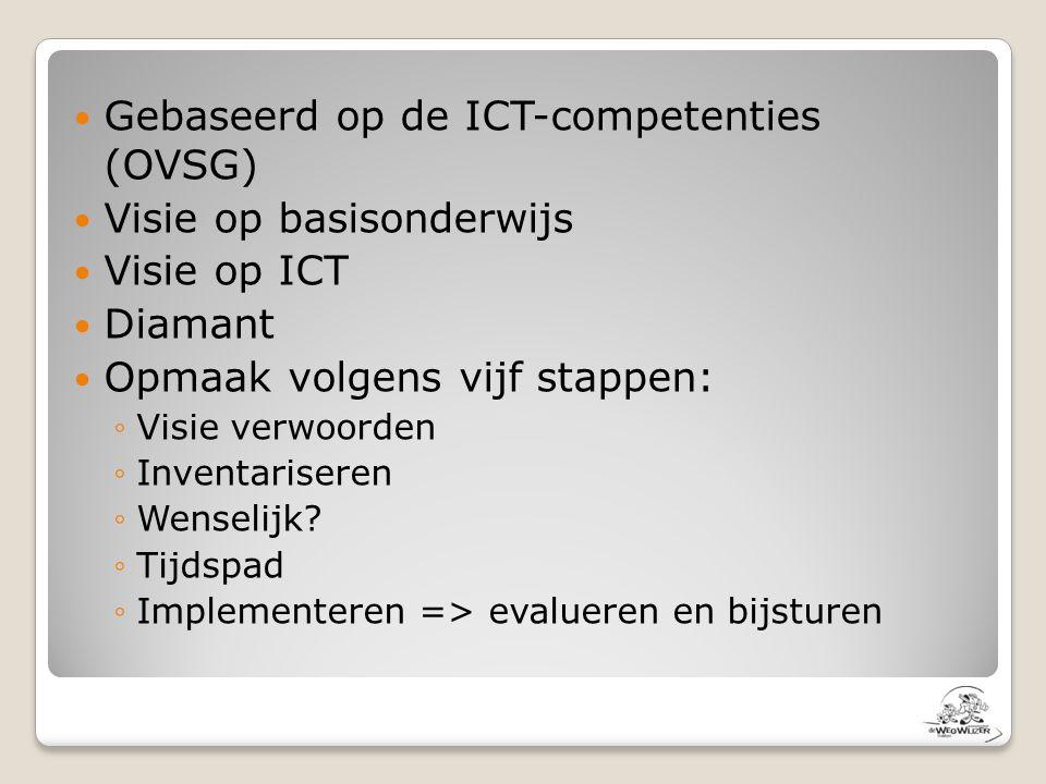  Gebaseerd op de ICT-competenties (OVSG)  Visie op basisonderwijs  Visie op ICT  Diamant  Opmaak volgens vijf stappen: ◦Visie verwoorden ◦Inventa