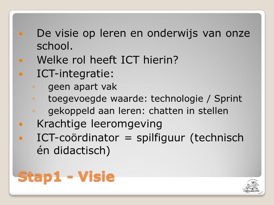 Stap1 - Visie  De visie op leren en onderwijs van onze school.  Welke rol heeft ICT hierin?  ICT-integratie: ◦geen apart vak ◦toegevoegde waarde: t