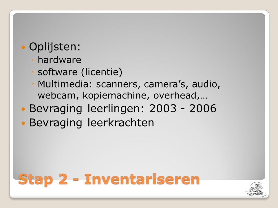 Stap 2 - Inventariseren  Oplijsten: ◦hardware ◦software (licentie) ◦Multimedia: scanners, camera's, audio, webcam, kopiemachine, overhead,…  Bevragi