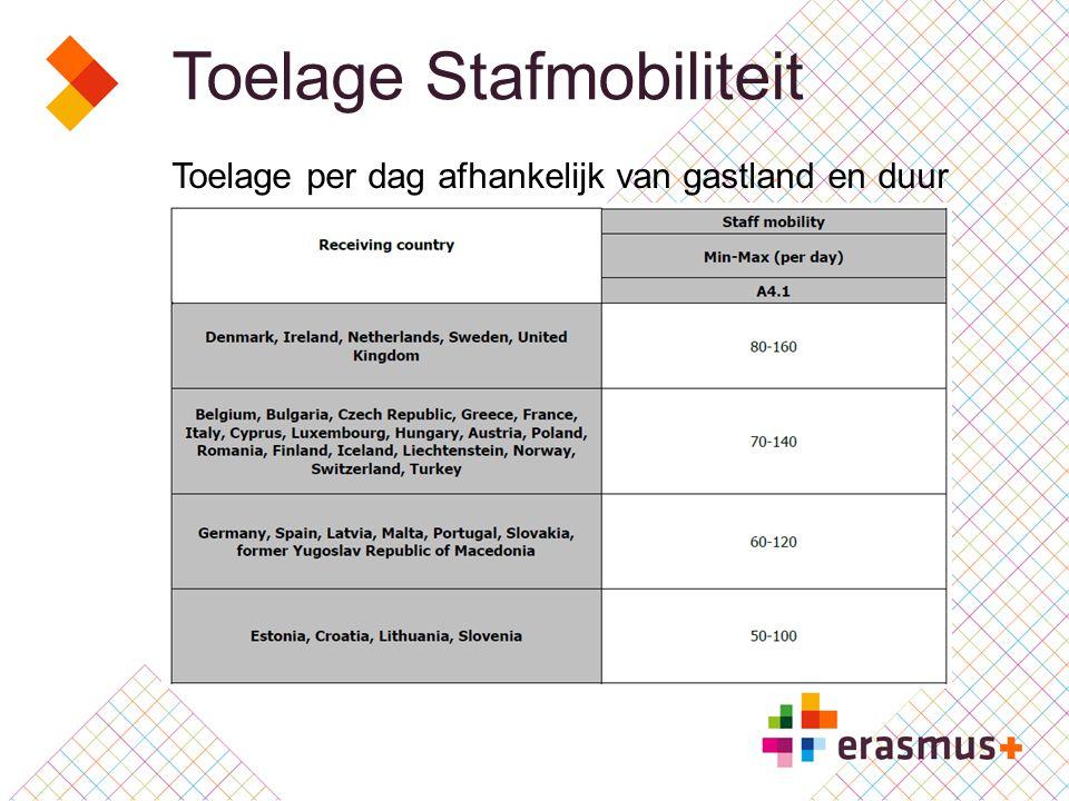 Toelage Stafmobiliteit Toelage per dag afhankelijk van gastland en duur