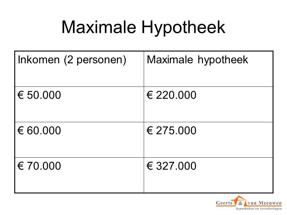 Maximale Hypotheek Inkomen (2 personen)Maximale hypotheek € 50.000€ 220.000 € 60.000€ 275.000 € 70.000€ 327.000