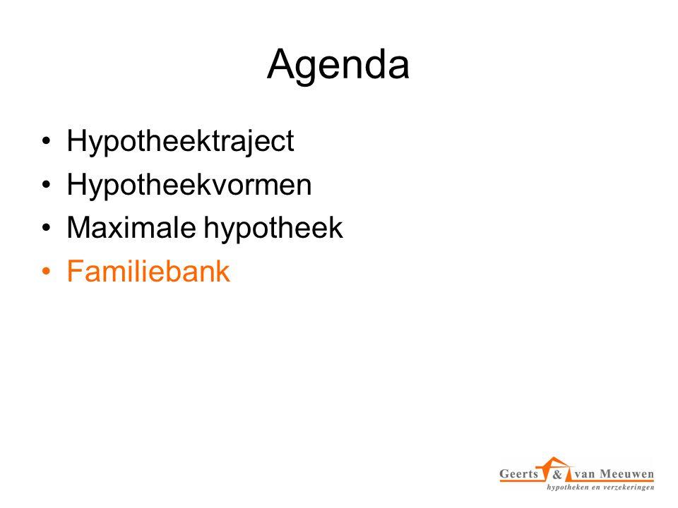 Agenda •Hypotheektraject •Hypotheekvormen •Maximale hypotheek •Familiebank