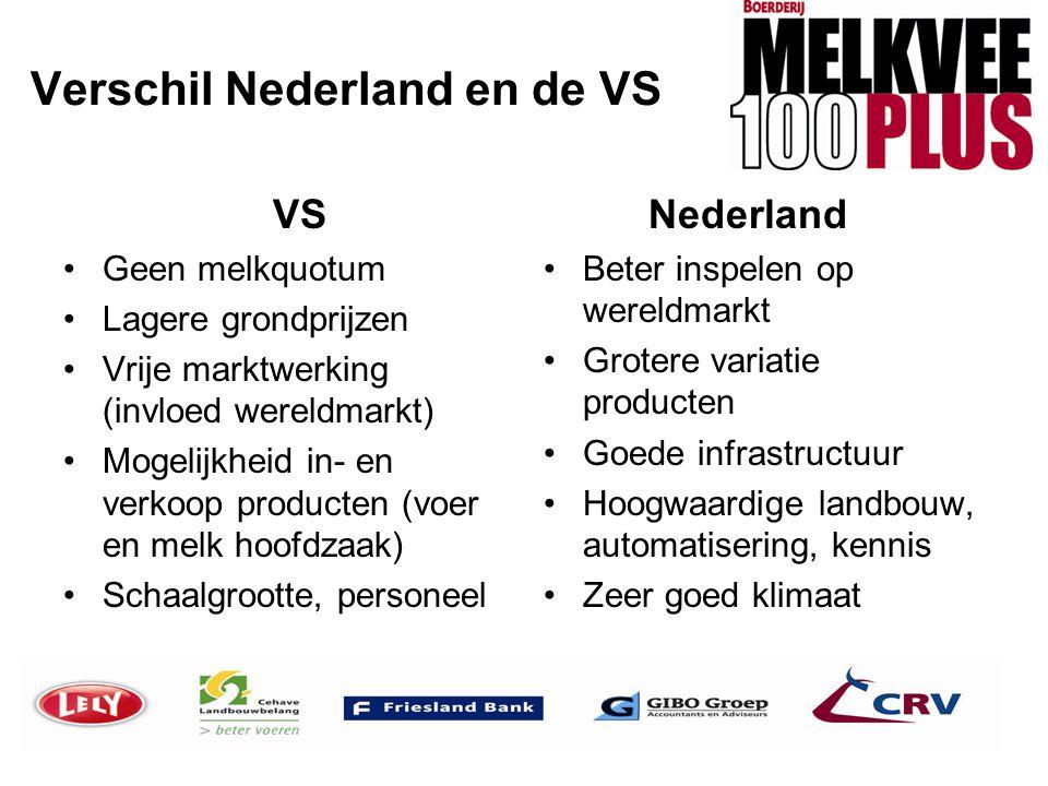 Verschil Nederland en de VS VS •Geen melkquotum •Lagere grondprijzen •Vrije marktwerking (invloed wereldmarkt) •Mogelijkheid in- en verkoop producten