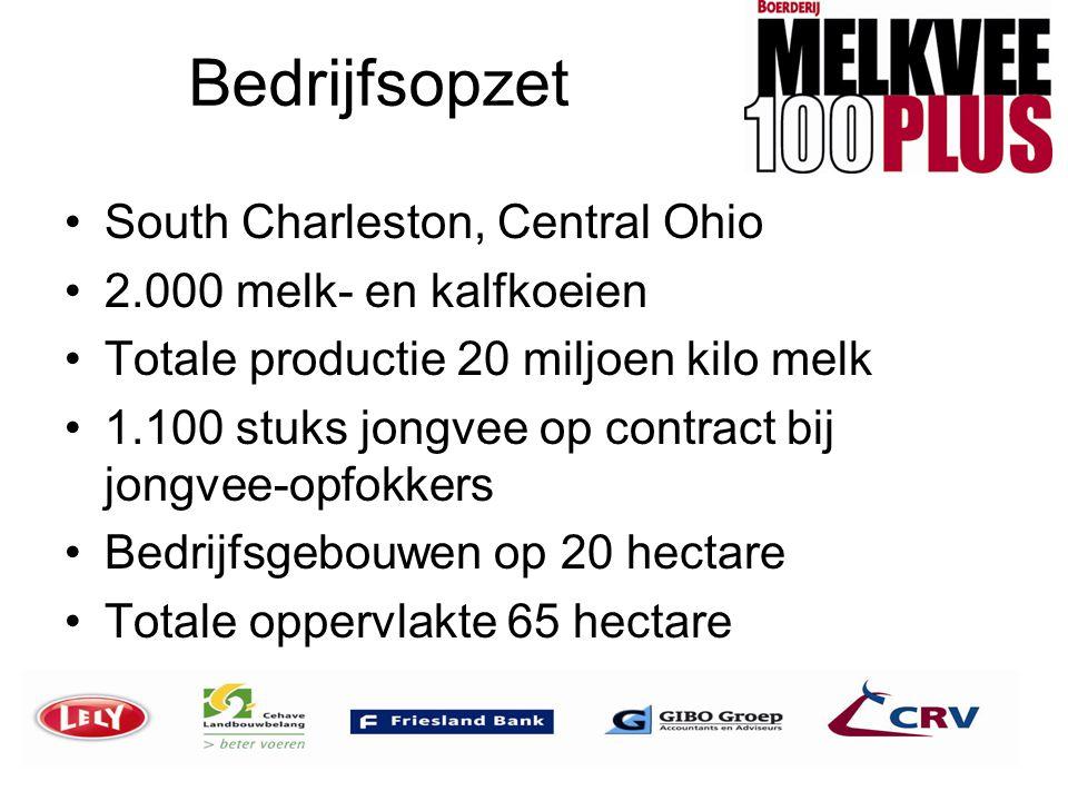 Bedrijfsopzet •South Charleston, Central Ohio •2.000 melk- en kalfkoeien •Totale productie 20 miljoen kilo melk •1.100 stuks jongvee op contract bij j