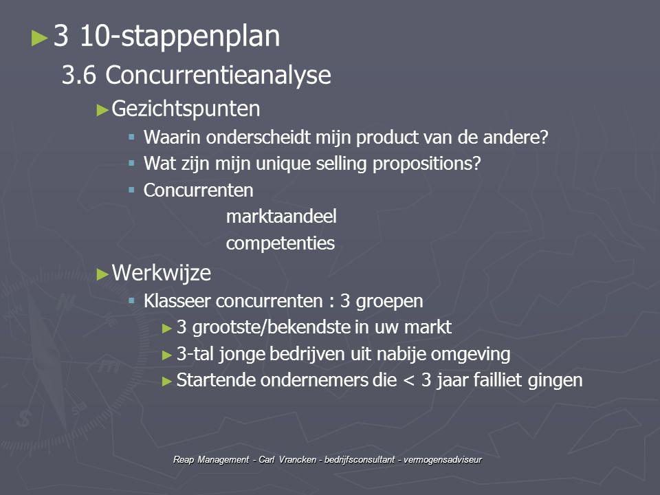 Reap Management - Carl Vrancken - bedrijfsconsultant - vermogensadviseur ► ► 3 10-stappenplan 3.6 Concurrentieanalyse ► ► Gezichtspunten   Waarin on