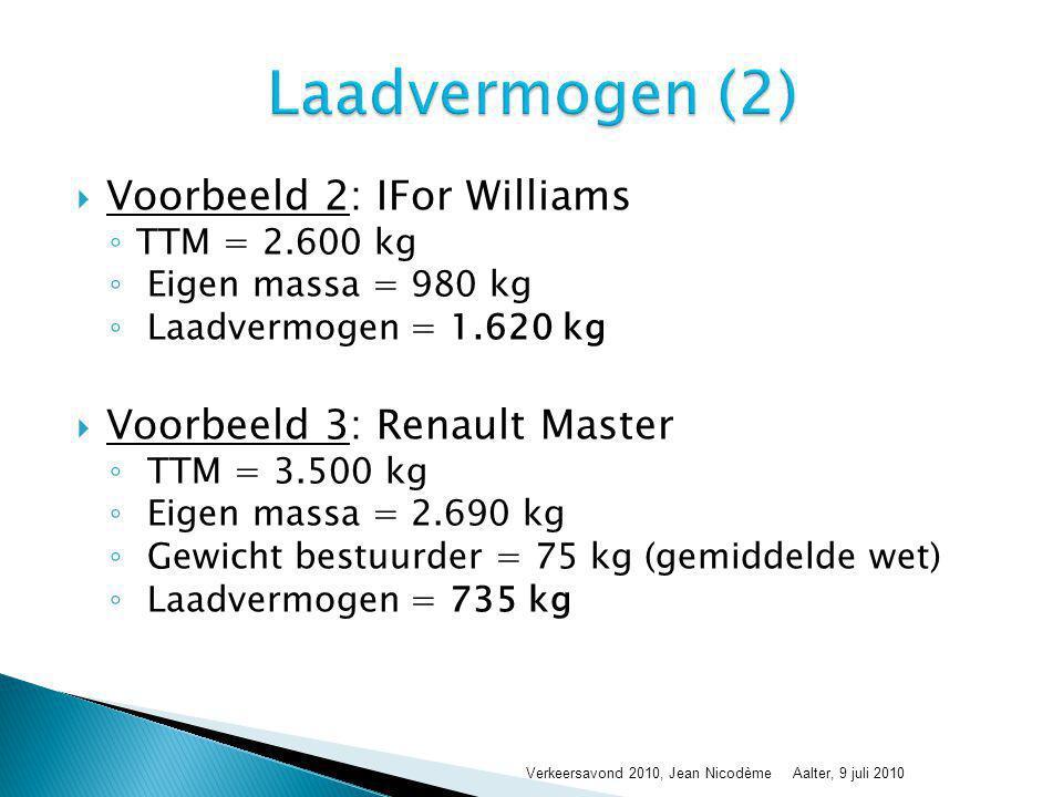  Voorbeeld 2: IFor Williams ◦ TTM = 2.600 kg ◦ Eigen massa = 980 kg ◦ Laadvermogen = 1.620 kg  Voorbeeld 3: Renault Master ◦ TTM = 3.500 kg ◦ Eigen