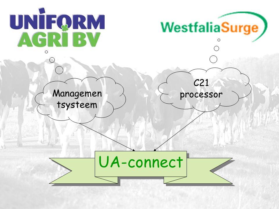 UA-connect: wat is het en wat is het voordeel.