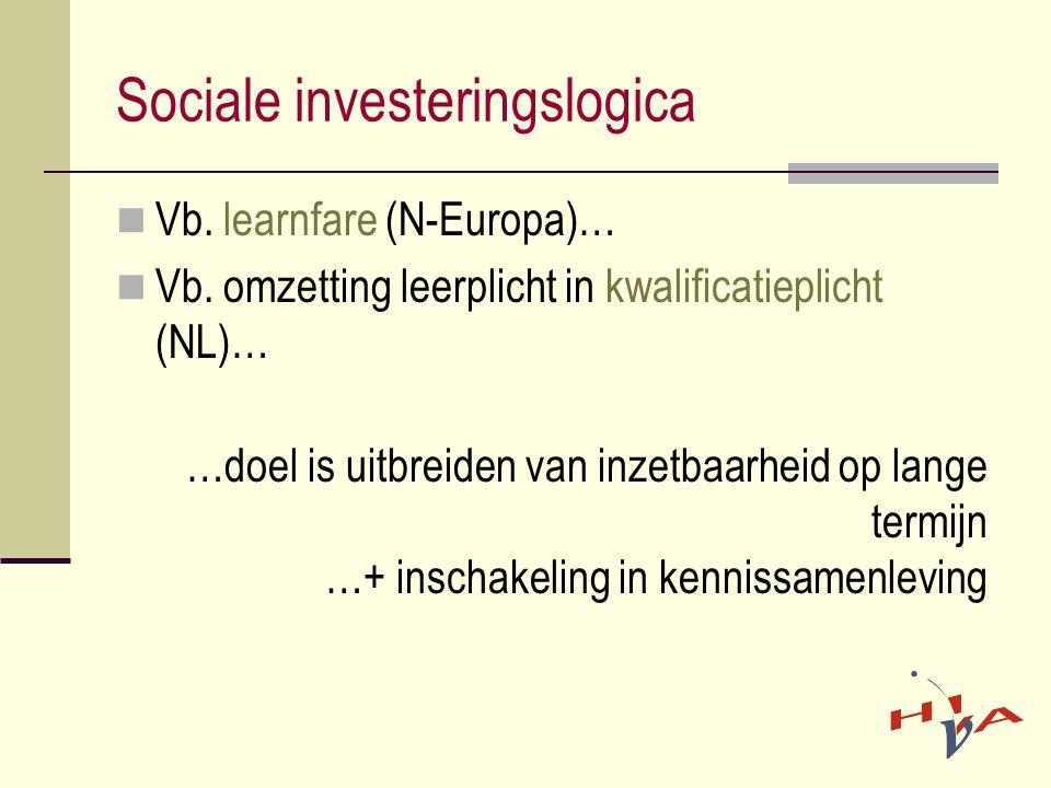 Sociale investeringslogica  Vb. learnfare (N-Europa)…  Vb. omzetting leerplicht in kwalificatieplicht (NL)… …doel is uitbreiden van inzetbaarheid op