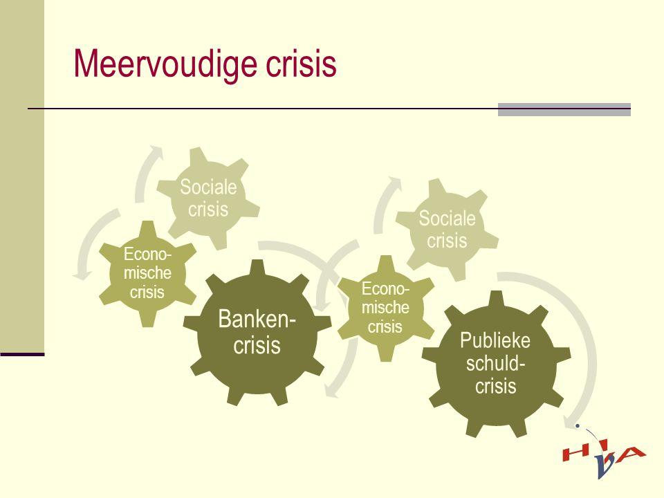 Meervoudige crisis Banken- crisis Econo- mische crisis Social e crisis Publieke schuld- crisis Econo- mische crisis Social e crisis