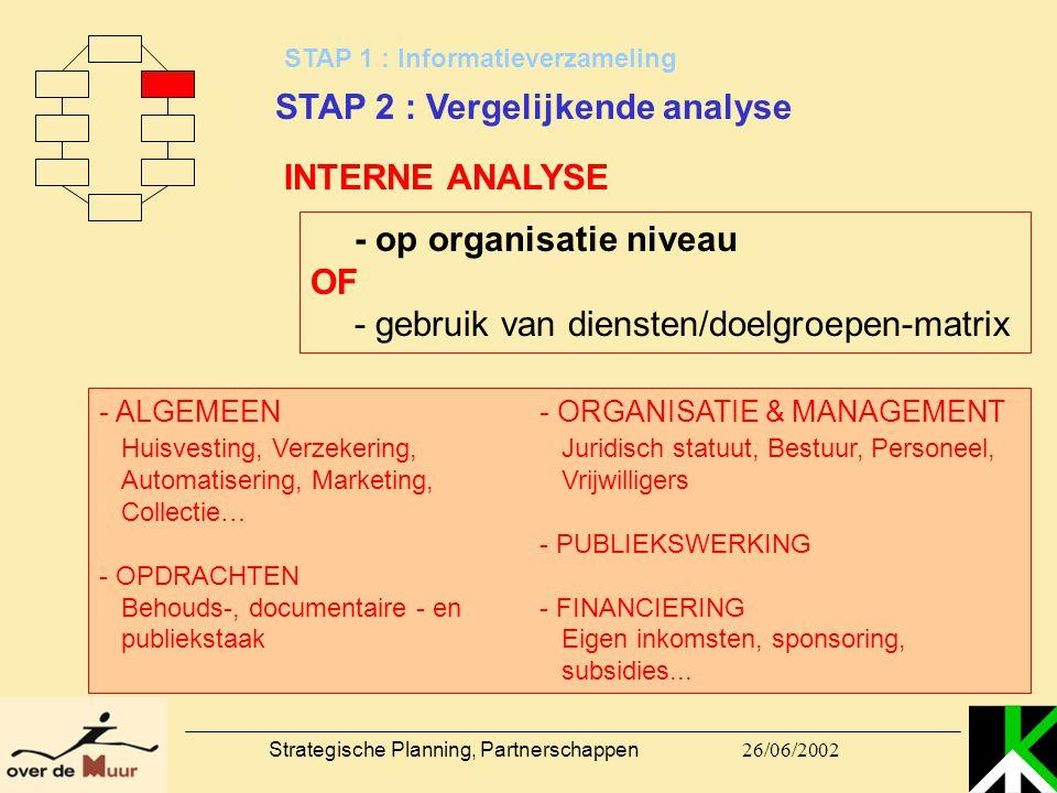 26/06/2002 Strategische Planning, Partnerschappen STAP 1 : Informatieverzameling STAP 2 : Vergelijkende analyse INTERNE ANALYSE - op organisatie nivea