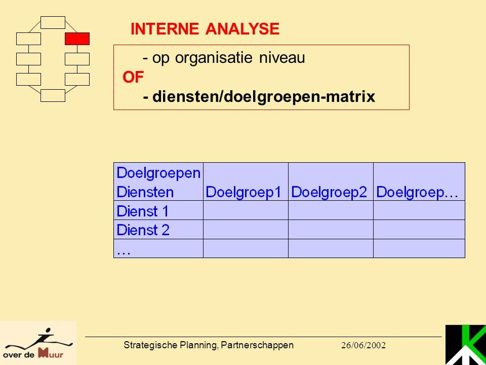 26/06/2002 Strategische Planning, Partnerschappen INTERNE ANALYSE - op organisatie niveau OF - diensten/doelgroepen-matrix